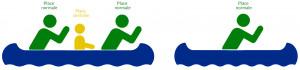 réserver places canoé kayak nemours